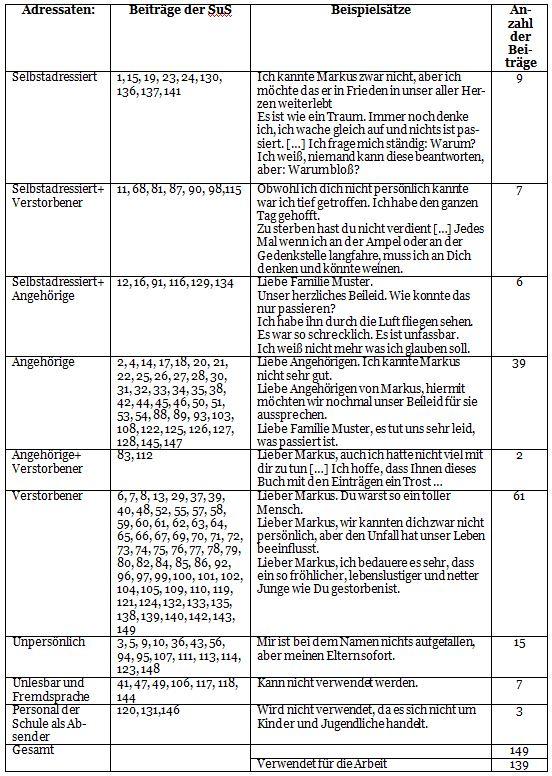 Niedlich Wofür Wird 14 3 Draht Verwendet Ideen - Der Schaltplan ...